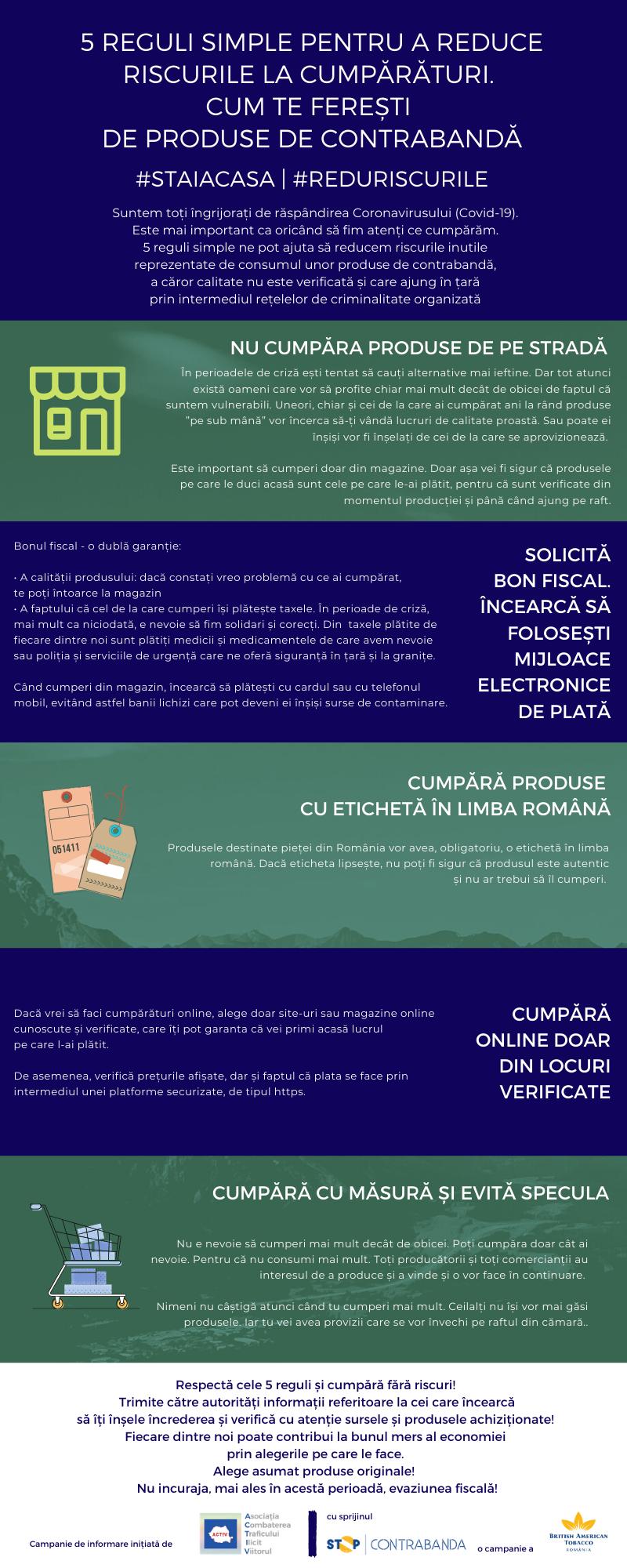 5 reguli simple pentru a reduce riscurile la cumpărături. Cum să te ferești de produsele de contrabandă